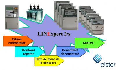 LINExpert 2w - LINExpert 2w